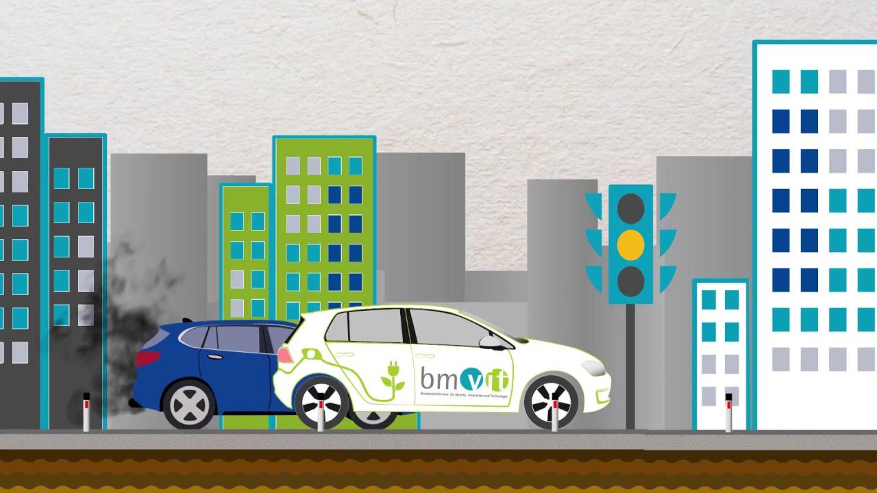 Kinderuni: Was unterscheidet ein Elektroauto von einem normalen Auto ...