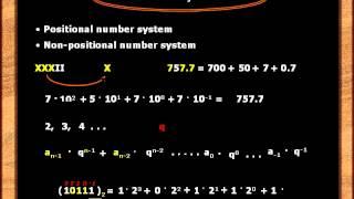 Урок №4. Что такое позиционные системы счисления