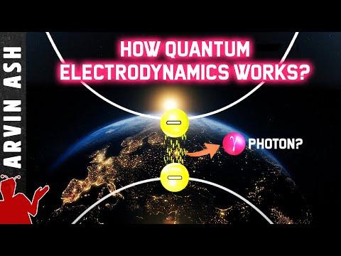 How QED Unites Relativity, Quantum Mechanics & Electromagnetism   Quantum Electrodynamics