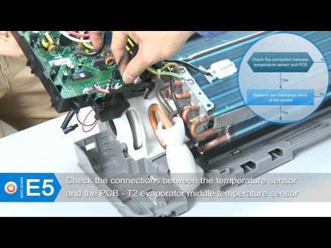 AC Pro Mini Split Troubleshooting E4,E5,E6,F1,F2,F3 Error Codes