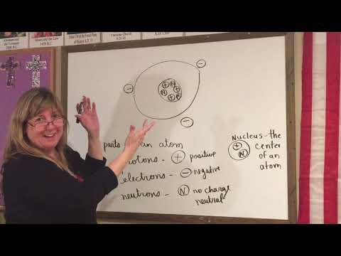 Valeo Academy 3/4 Grade Science Electricity Notes