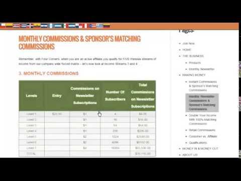 4 Corners, deutsche Präsentation der 4 Corners Alliance Group Geschäftsmöglichkeit