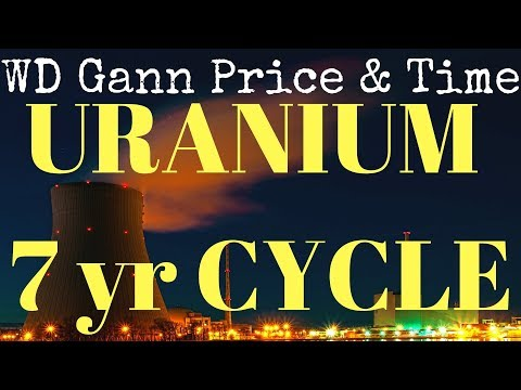 WD Gann Uranium Spot 7 Yrs Cycle  3-12-2018
