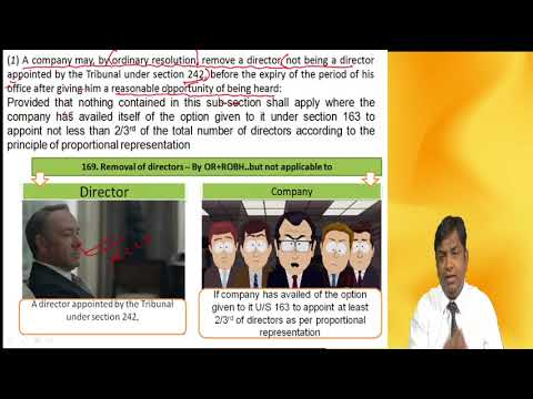 CA Final and CS Company Law Removal of Director Sec 169 part-i by N K Singh