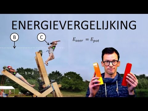 ENERGIEVERGELIJKING Arbeid en energie