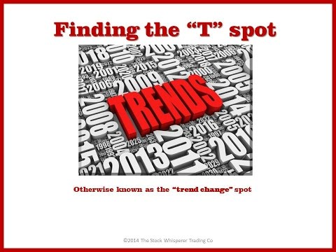 Finding the T-Spot