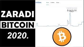 kripto trgovac terry scott bitcoin investicijsko povjerenje registrirane dionice o.n