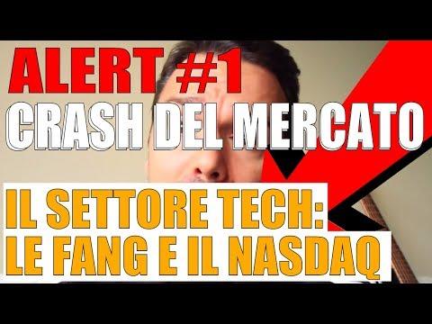 Crisi dei Mercati: Il Crash è Vicino? I Segnali del Nasdaq e delle FANG (FB, AMZN, NFLX, GOOGL)