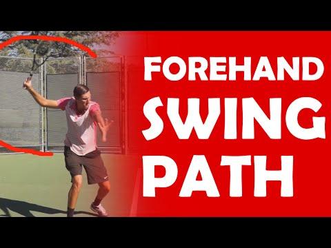 Modern Forehand Swing Path | SWING PATHS