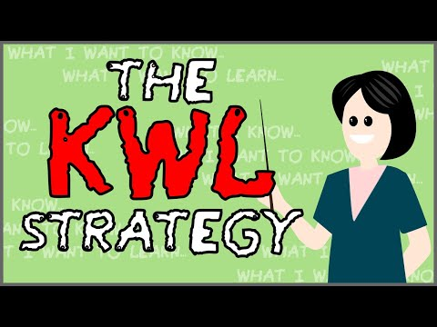 Instructional Strategies The KWL Strategy