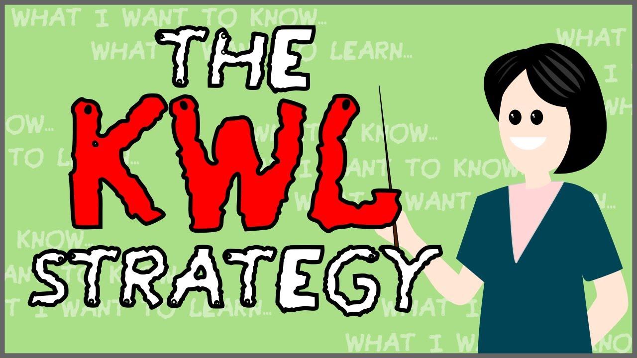 Instructional Strategies The Kwl Strategy Youtube