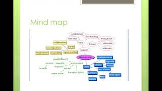 [5-min software testing tips-1] Mind map usage