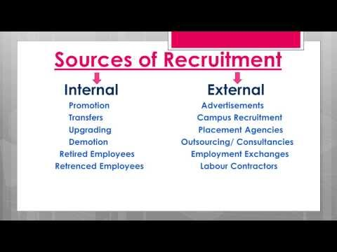 the importance of the recruitment process in the human resource management of an organization