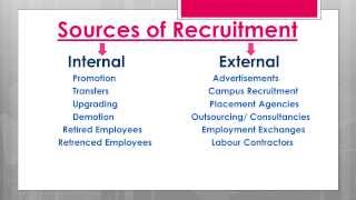 This video contains information about what is recruitment, importance of recruitment process and various internal external sources recrui...