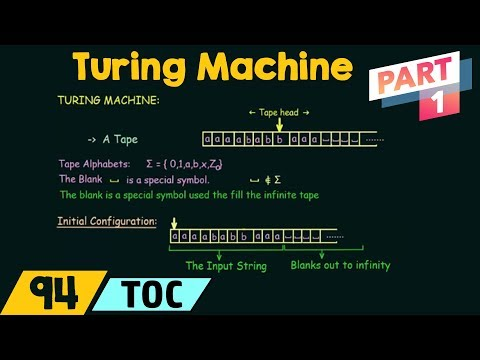 Turing Machine - Introduction (Part 1)
