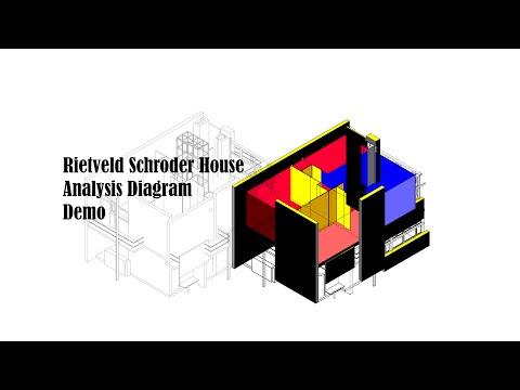 Rietveld Schroder House analytical diagram demo