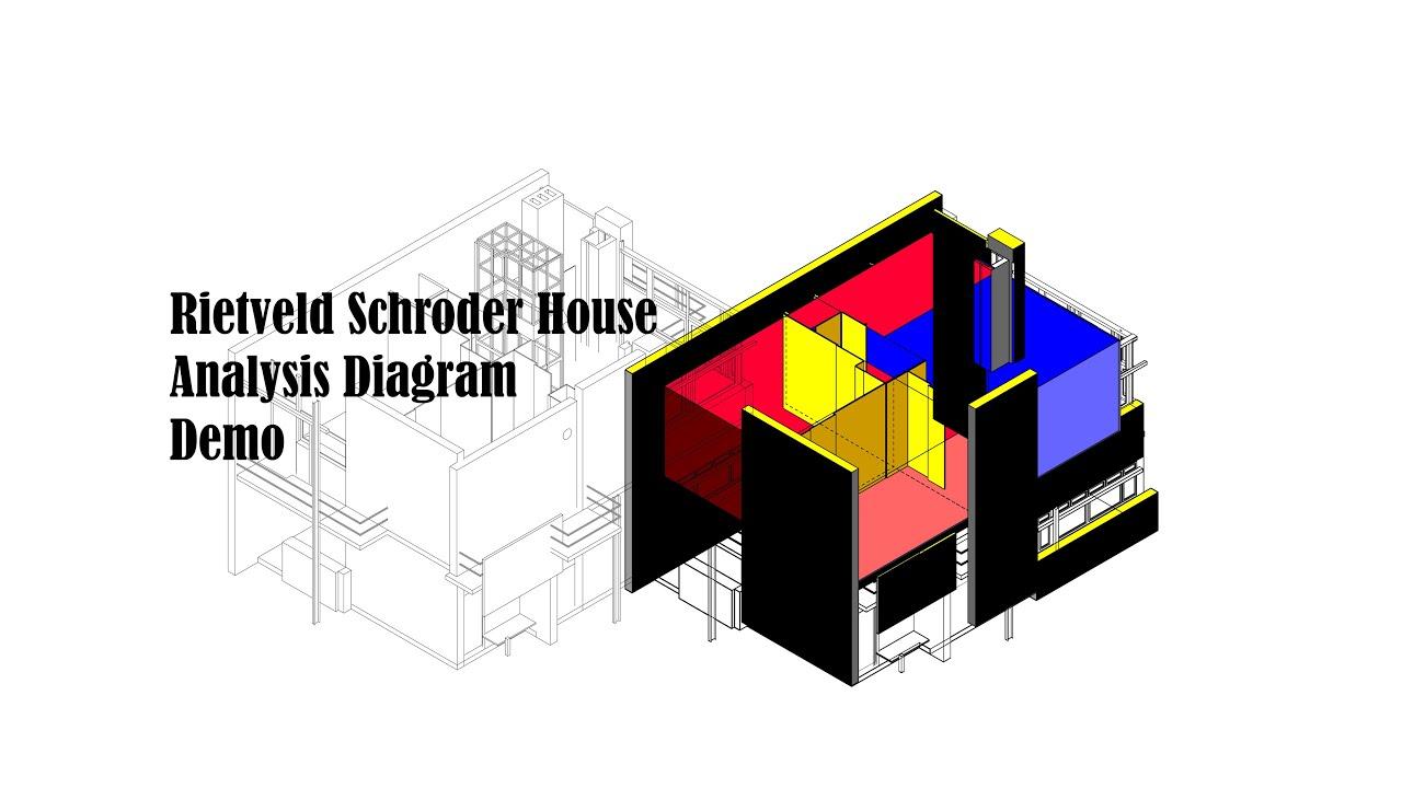 Rietveld Schroder House analytical diagram demo  YouTube