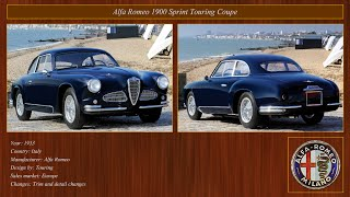 Classic Cars Collection: Alfa Romeo 1951-1955