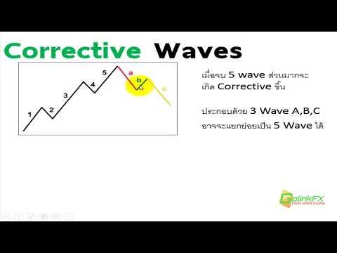 สอนเทรด Forex ฟรี - Elliott wave รูปแบบ Corrective waves | LINE : @GOLINKFX
