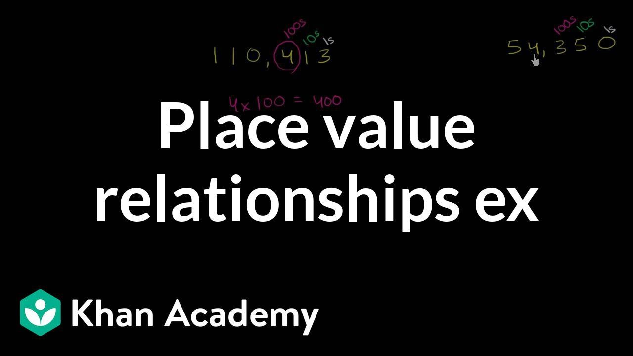 medium resolution of Place value: comparing same digit in different places (video)   Khan Academy