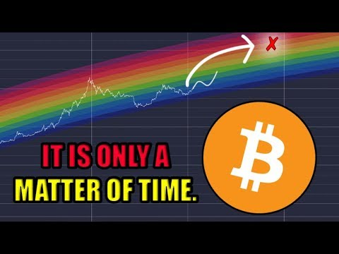 WE ARE VERY EARLY! I Believe Bitcoin Holders Will Be The New Elite!