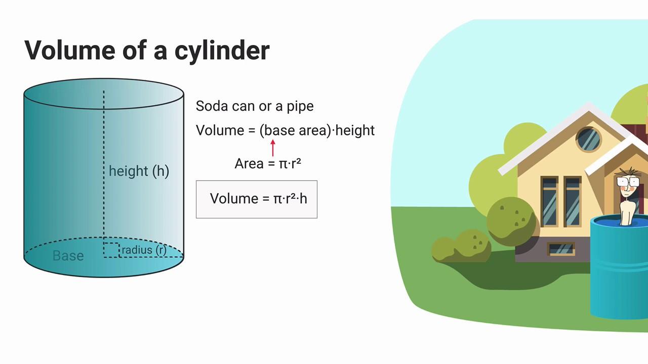 Volume of a cylinder
