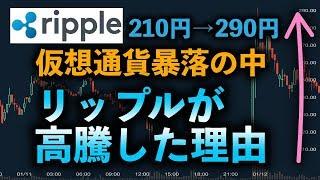 【リップル高騰理由1月12日】2018年 マネーグラム