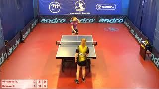 Настольный теннис матч 20112018 2 Воробьева Виктория Быкова Ксения