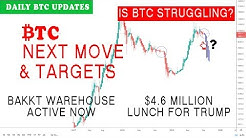 BTC Next Move & Targets. Is Bitcoin Struggling to cross $10k. $4.5 Million Lunch for PRESIDENT TRUMP