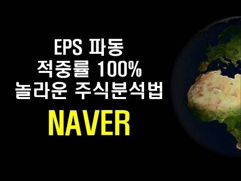 [주식특강경제강의] 적중률 100% 네이버(NAVER) EPS 파동분석법 특강