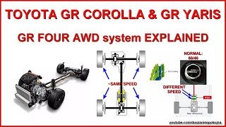 Toyota GR Yaris - GR FOUR AWD SYSTEM EXPLAINED - 4x4 tests on rollers