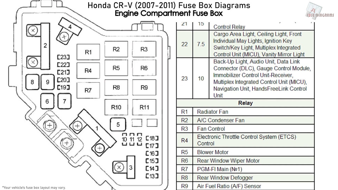 Honda CR-V (2007-2011) Fuse Box Diagrams - YouTubeYouTube