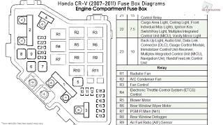 honda cr-v (2007-2011) fuse box diagrams - youtube  youtube