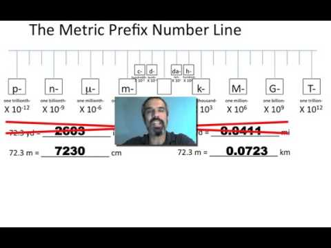 Metric Prefix Unit 1 - 12