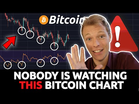 NOBODY IS WATCHING THIS BITCOIN CHART!!!!!!!