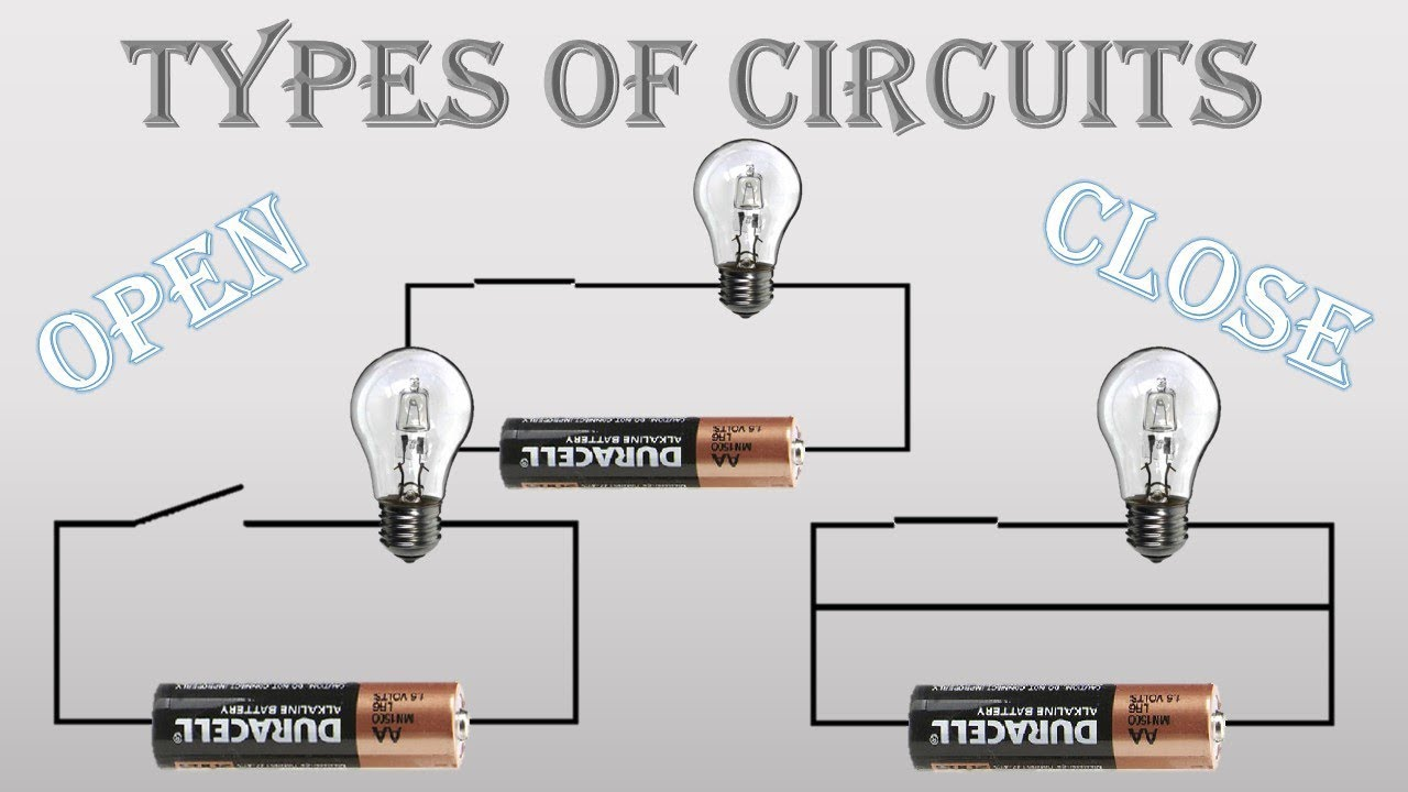 Types Of Circuit And Current Flow Electronic Circuits In A Open Close Short Hindi