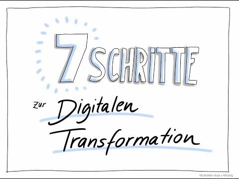 Webinar Die Sieben Schritte zur Digitalen Transformation