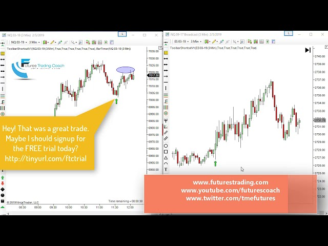020519 -- Daily Market Review ES CL NQ - Live Futures Trading Call Room