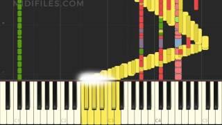 Try Everything / Shakira (Multitrack instrumental version tutorial)