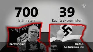 """""""Aus Worten werden Schüsse"""" ? #HartaberFair 01.07.2019 - Bananenrepublik"""