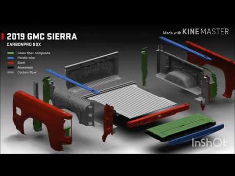 New GMC Sierra 2019 and 2020   New model of GMC truck
