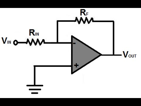 Inverting Op-Amps voltage gain