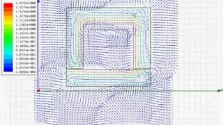 Electromagnet field