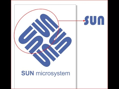 how easy to make LOGO SUN Microsystem (AMBIGRAM)