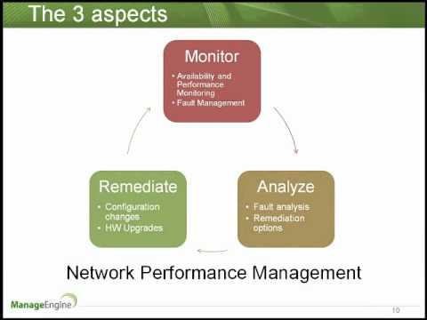 3 aspects of Network Performance Management