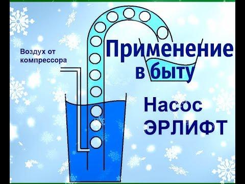 Эрлифт /Аэрлифт / Вода компрессором из абиссинской скважины зимой/ Раскачать/прочистить/скважину