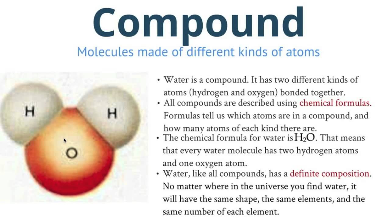 Skill 9a: Elements, Compounds, and Mixtures - YouTube