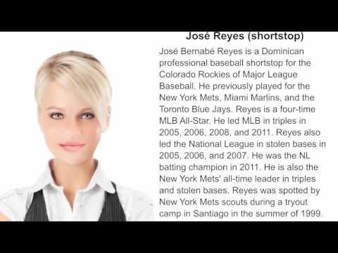 José Reyes shortstop - WikiVideos