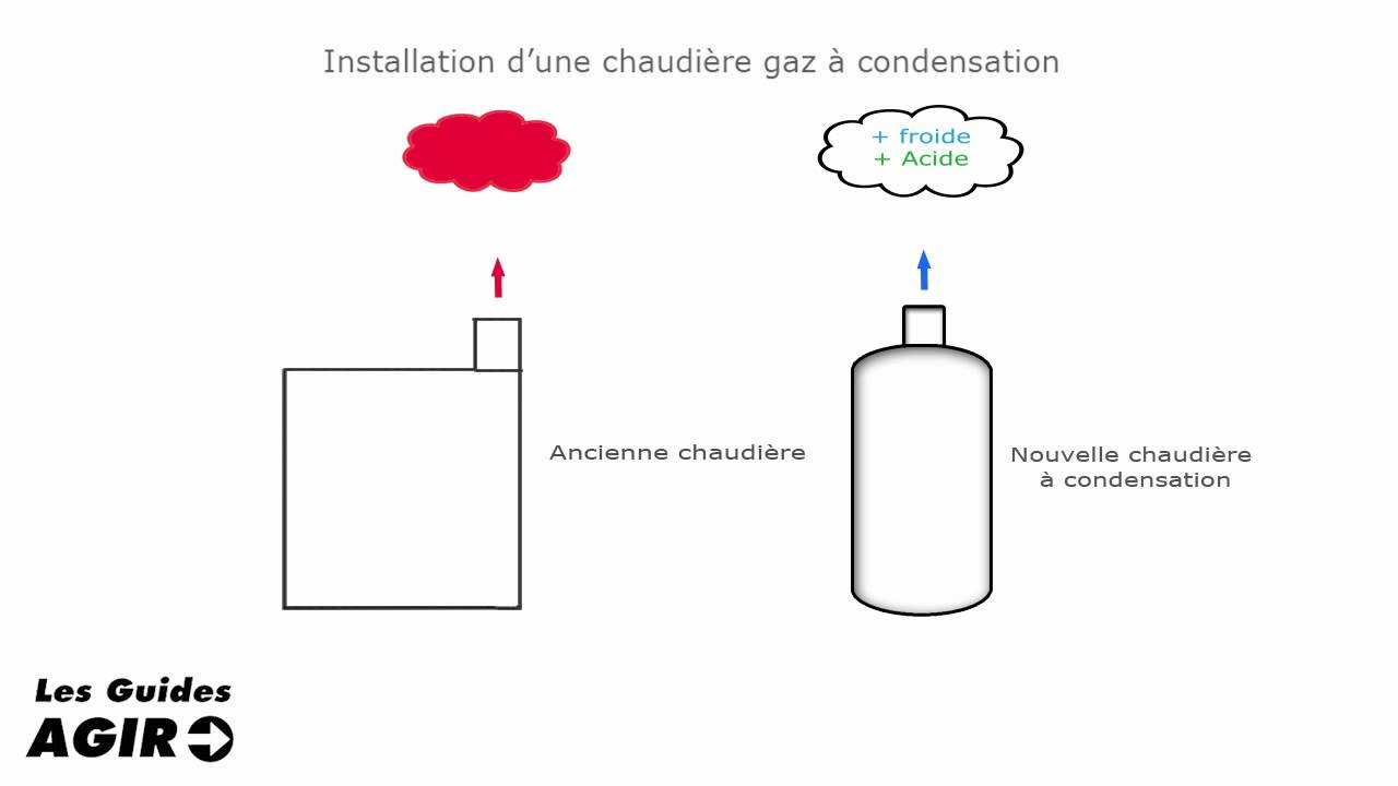 installation d 39 une chaudi re gaz condensation youtube. Black Bedroom Furniture Sets. Home Design Ideas