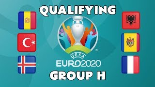 EURO 2020 QUALIFYING PREDICTIONS - GROUP H